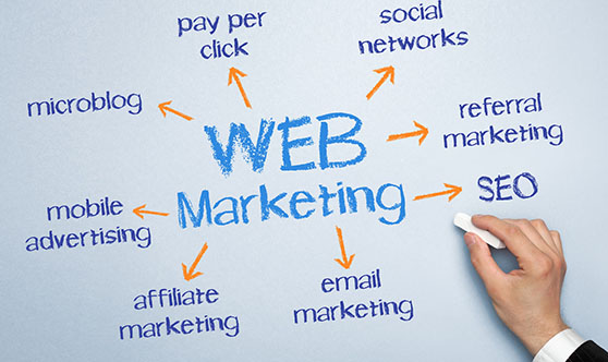 Website Marketing Knoxville